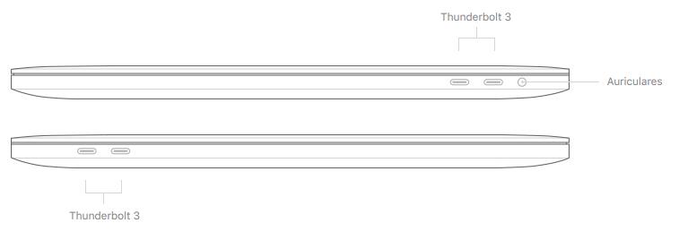 Puertos del MacBook Pro 16